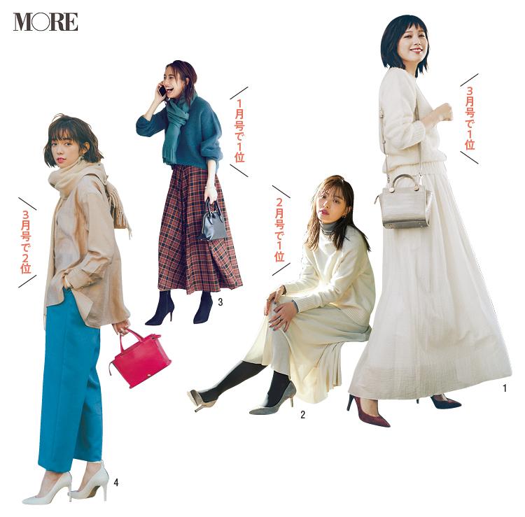 シンプルコーデ《2020春》特集 - 20代女性向けのおしゃれで大人かわいいコーデまとめ_3
