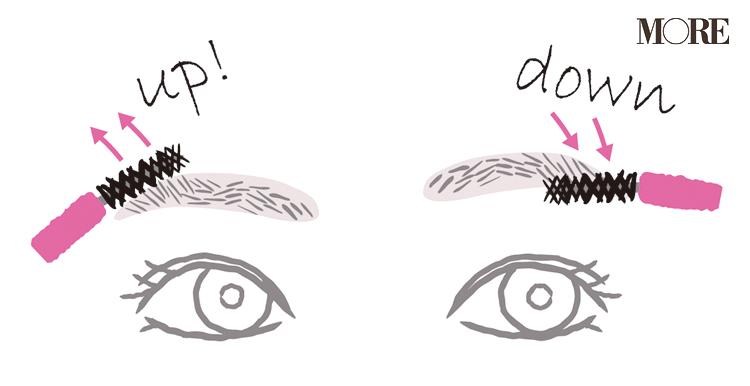 左右差が気になる眉のお手入れ方法