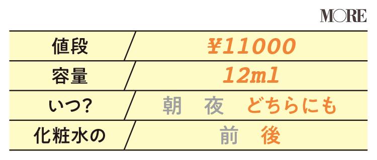【美容液データ】オバジ オバジC25セラム ネオ