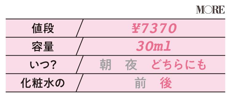 【美容液データ】ファミュ グロウドロップス