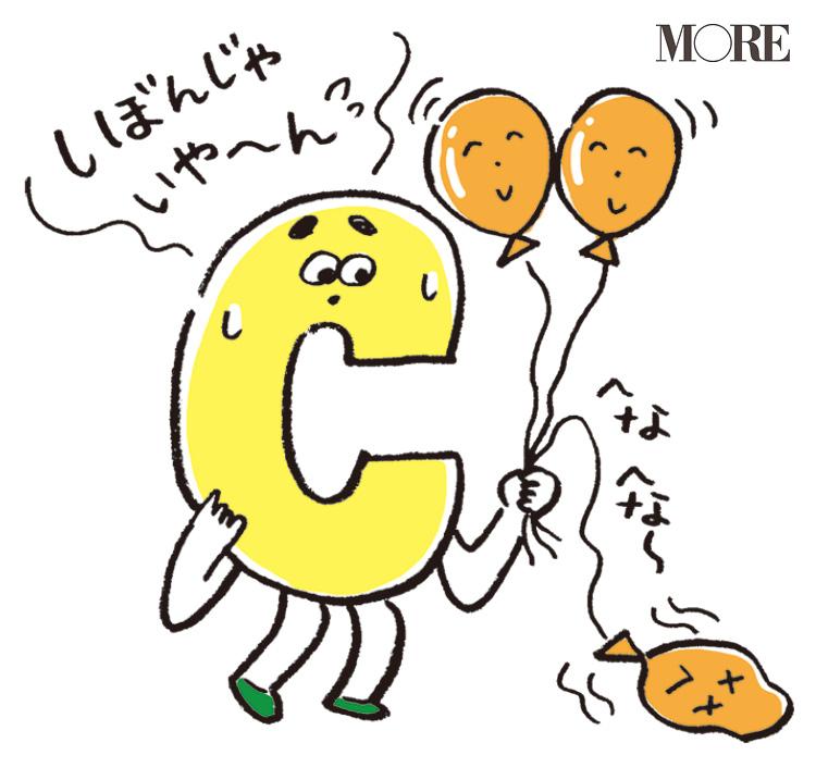 「ビタミンC美容」記事Photo Gallery_1_5