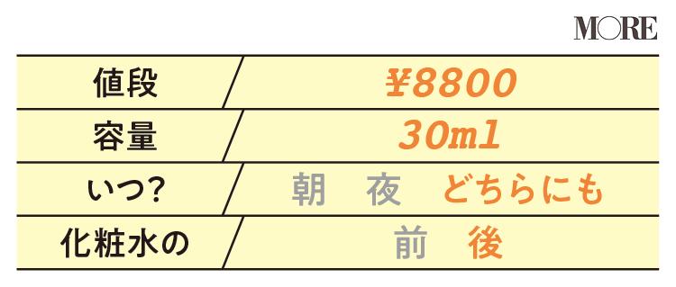 【美容液データ】SHISEIDO アルティミューン™️ パワライジング コンセントレート Ⅲ