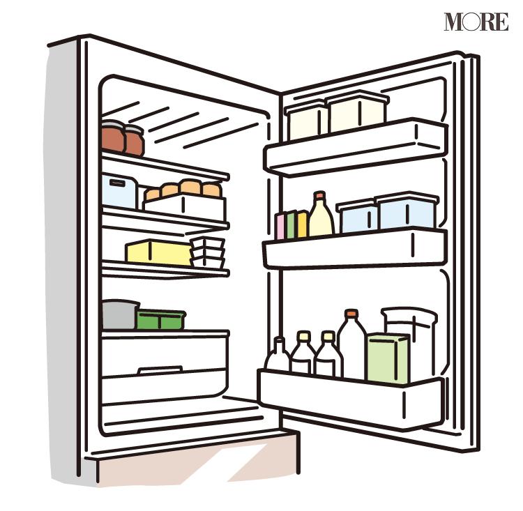 キッチンまわりの清潔な環境が金運をキャッチ!【風水とお片づけ】_1