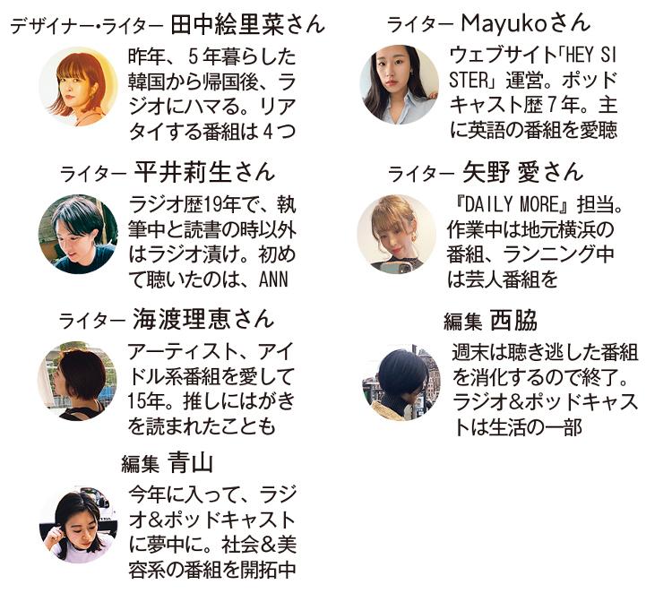 おすすめのラジオ番組&ポッドキャストを紹介するデザイナー・ライターの田中絵里菜さん、ライターのMayukoさん、平井莉生さん、矢野愛さん、海渡理恵さん、MORE編集の西脇、青山