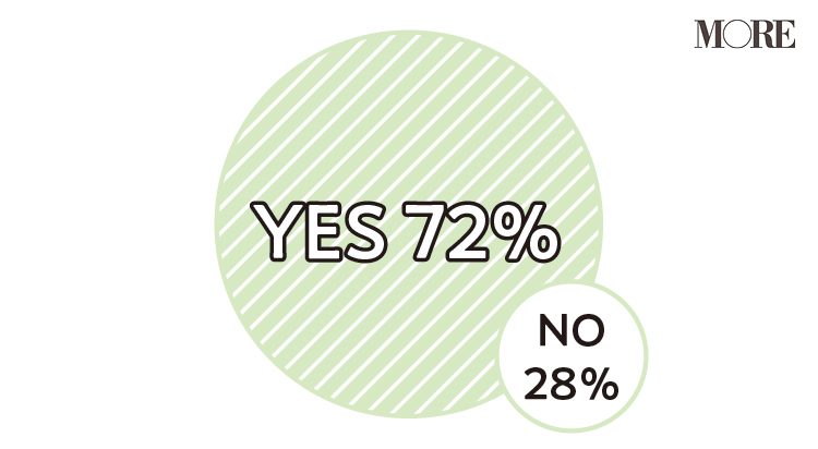 withコロナのファッション事情、『ユニクロ』『ZARA』のオンラインショップが人気!【働く20代の新しい日常】_3