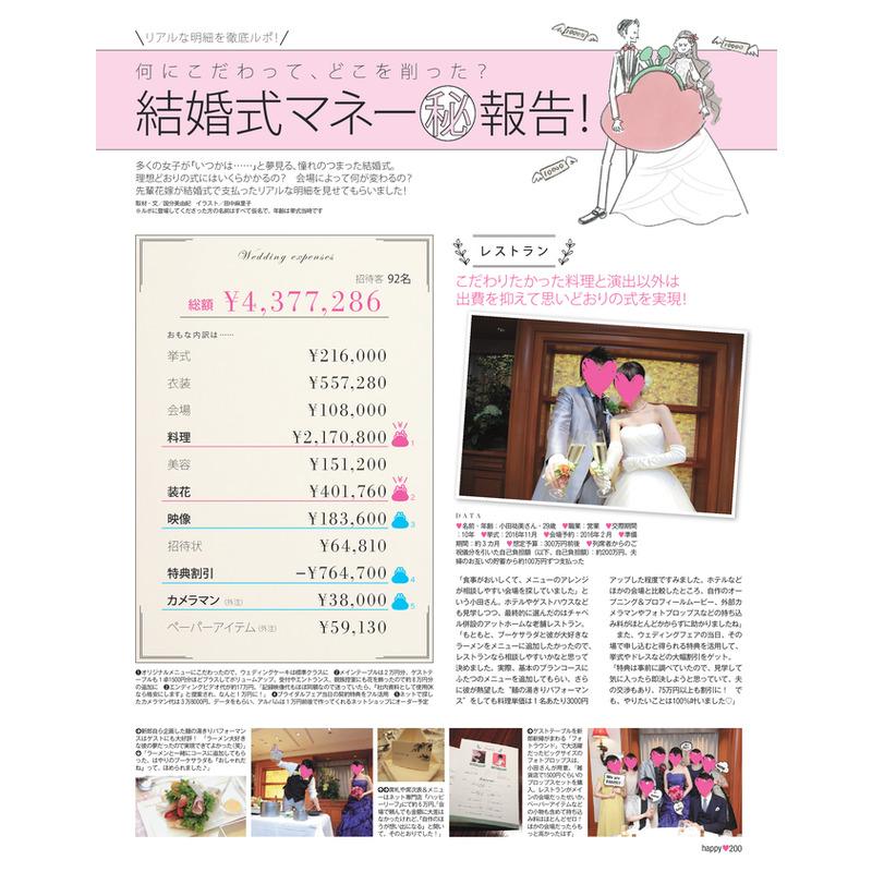 結婚式マネー(秘)報告!(1)
